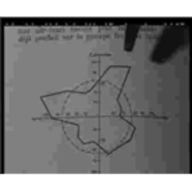 HOROSCOPES – 61.10.29