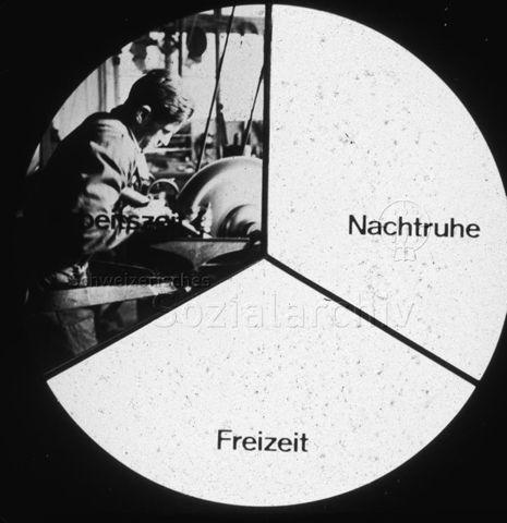 """Kreisdiagramm, in """"Arbeitszeit, Freizeit und Nachtruhe"""" aufgeteilt"""